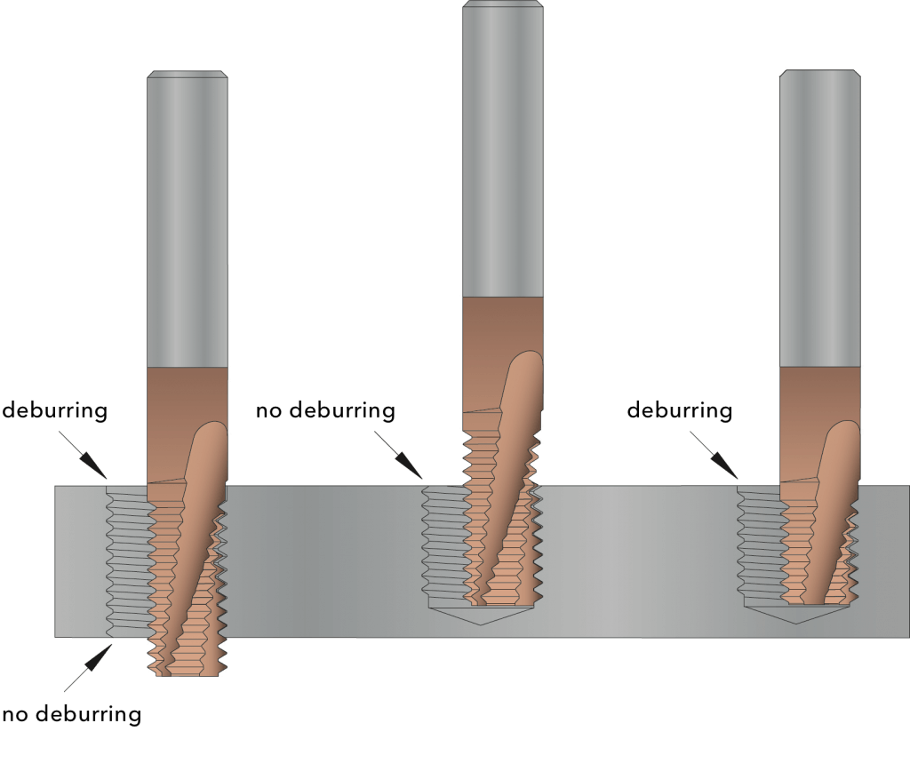 Thread Milling in through holes and blind holes